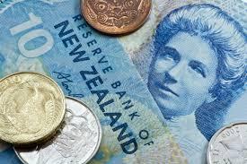 NZD Trade Blance